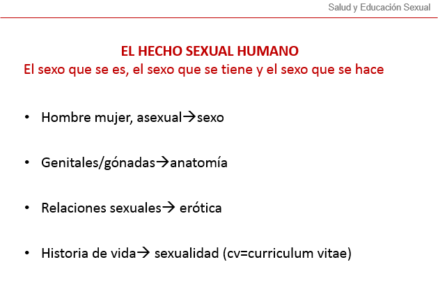 Hecho Sexual Humano